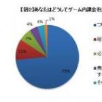 課金の理由の70%は「衝動的」。スマホゲーム課金の実態調査